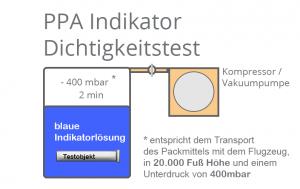 PPA-Dichtigkeitstestpsd_6.0-de