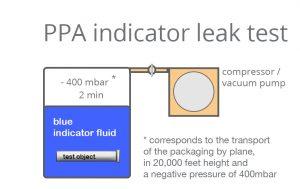 PPA-Dichtigkeitstestpsd_6.0-en